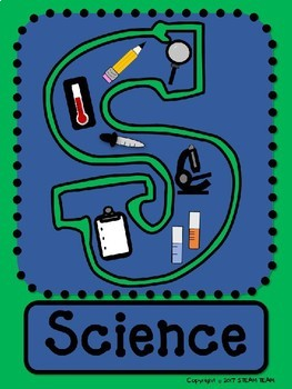 STEAM Signs or Posters for Centers or Labs