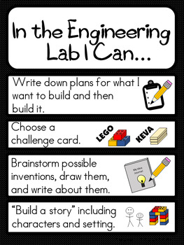 STEAM Labs/Centers/Stations Posters Set w/ task, rotation cards, student forms