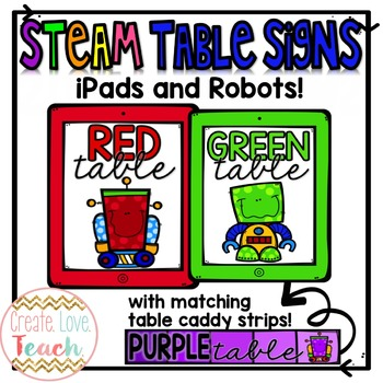 STEAM Table Signs - iPads and Robots!