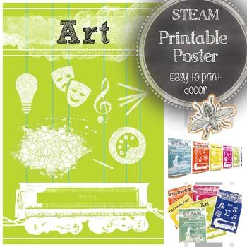 STEAM Visual: Art Printable Classroom Poster