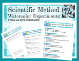 STEAM and Arts Integration: Scientific Method Art Experiment with Watercolor