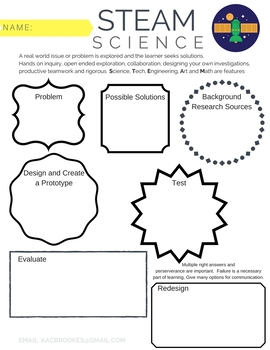 STEAM and Makerspace templates