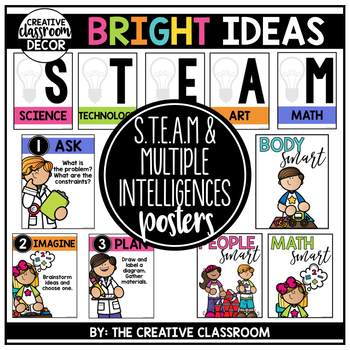 STEAM and Multiple Intelligences Posters | TpT