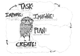 STEAM is Fly Thinking Process Sheet