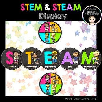 STEM or STEAM Display