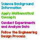 STEM Activities - Engineering Design Challenge BUNDLE