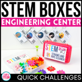 STEM Activities and Challenges | STEM Center