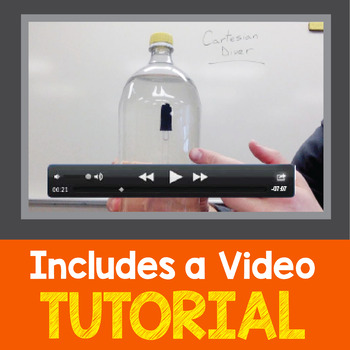 STEM Activity Challenge Cartesian Diver 3rd-5th grade