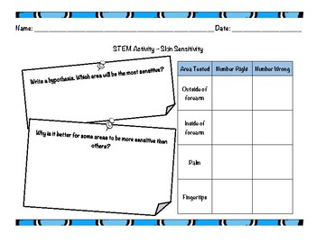 STEM Activity - Skin Sensitivity