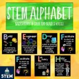 STEM Alphabet Classroom Poster Decoration