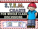 STEM Anchor Charts - STEM Discussion Charts - STEM Design Process Poster