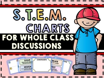 STEM Anchor Charts - STEM Discussion Charts - STEM Design Process Poster
