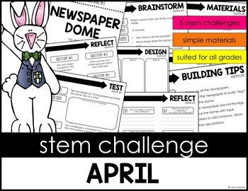 STEM April