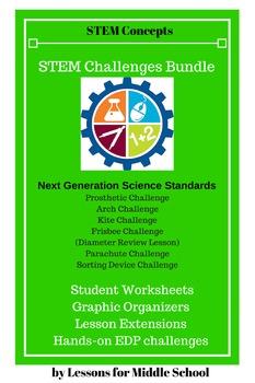 STEM BUNDLE-Engineering Design Process & STEM CHALLENGES
