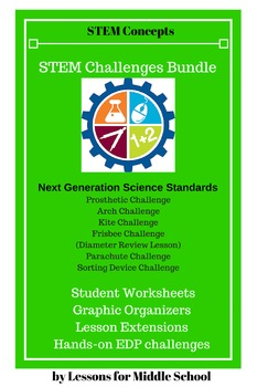STEM BUNDLE-Engineering Design Process