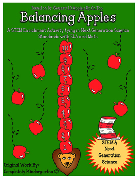 STEM: Balancing Apples CCSS/NGSS