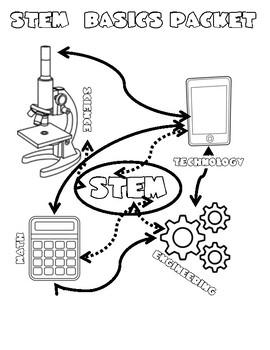 STEM Basics Packet