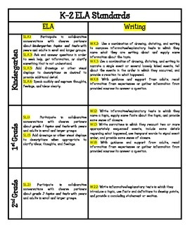 STEM: Building Chicka Chicka Boom Boom Trees CCSS/NGSS