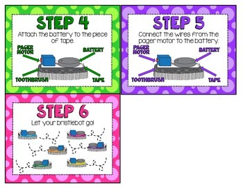 STEM: Building a Bristlebot Visual Guide Booklet