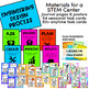 STEM Bundle for the Entire Year - 4th Grade