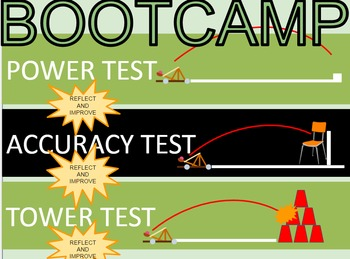 STEM - CATAPULT - Force and Momentum