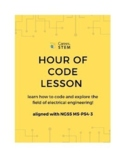 Hour of Code Lesson, Computer Science Poster, & Career Exp