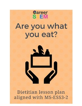 Dietitian Lesson Plan: Are you what you eat?