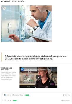 How could water kill you? Forensic Biochemist Lesson Plan