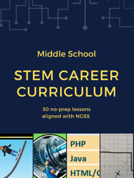 STEM Career Exploration Curriculum (40 lesson plans + student resources)