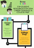 STEM Career & College Prep Resources List (infographic, ha
