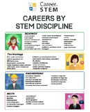 STEM Career List Poster w interactive online STEM activiti