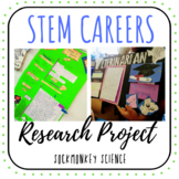 STEM Career Exploration and Research Project {Future Guidance Middle School}