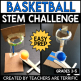 Basketball Goals STEM Challenge
