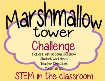 STEM Challenge- Marshmallow Tower