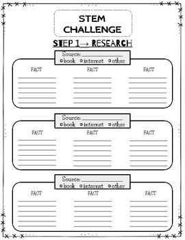 STEM Challenge Organizers & Reflections
