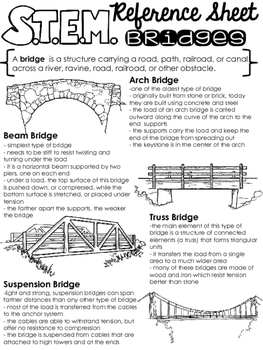 STEM Challenge Reference Sheet - Bridges - Use with ANY STEM Challenge!