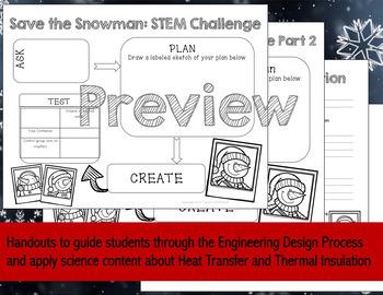 Heat Transfer STEM Challenge
