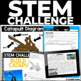 Catapult STEM Challenge