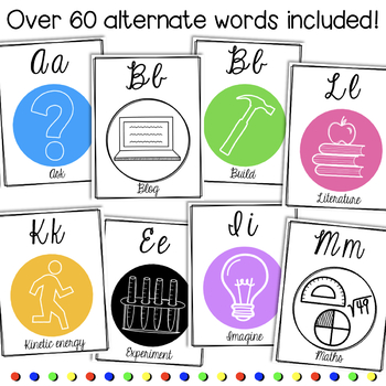 STEM Classroom Decor: ABCs of STEAM Alphabet Posters with Cursive Lettering
