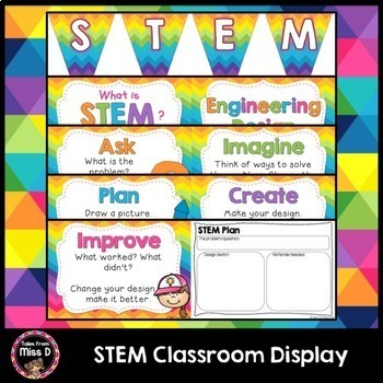 STEM Posters and Display