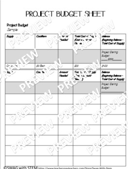 STEM Classroom Money and Project Budget