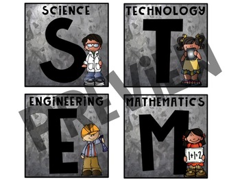 STEM Classroom Posters