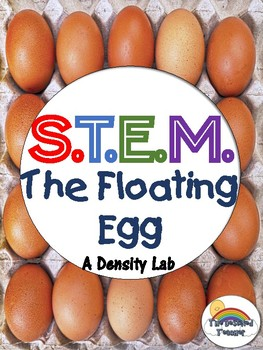 STEM Density of Matter Food Inquiry Lab - NGSS Aligned