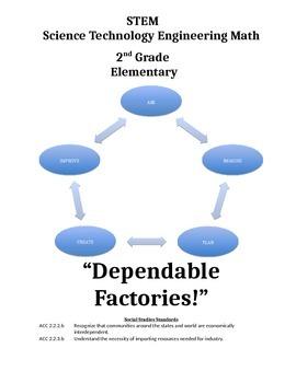 STEM-Dependable Factories