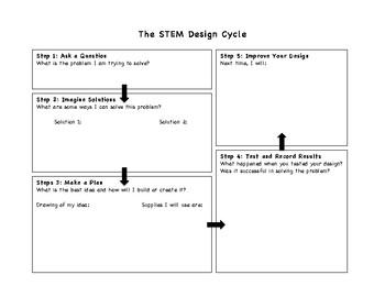 STEM Design Cycle Worksheet