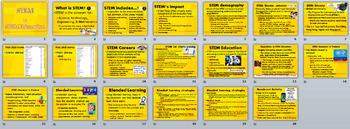 STEM Education PowerPoint Slides for Teacher Training