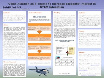 STEM Education Research Poster
