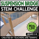 STEM Suspension Bridge Challenge