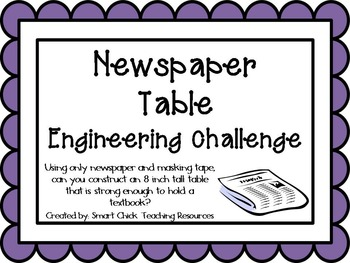 STEM Engineering Challenge Projects ~ PERSONALIZED Ten Pack #12