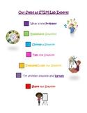 STEM Engineering Checklist